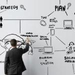 6 planos de negócios para controlar o futuro do seu projeto