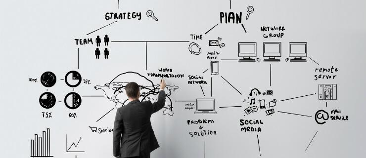 planos de negócios